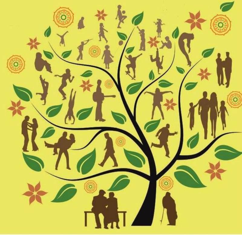 Что происходит в нашей жизни, когда мы преданы своему роду?